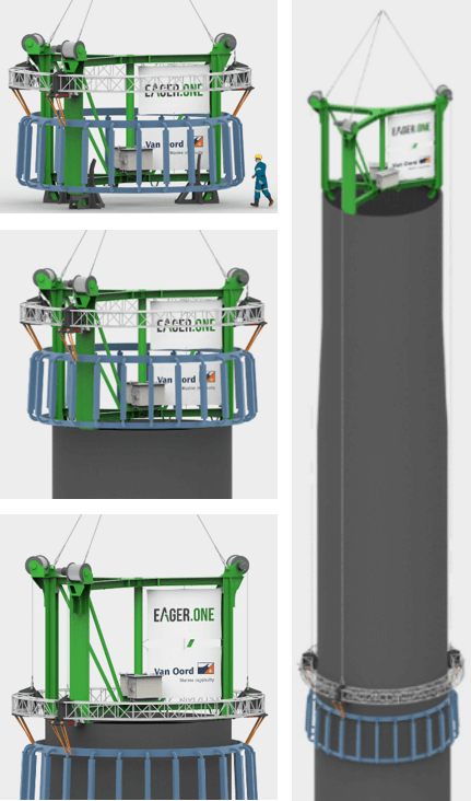 Concept of Anode Cage Installation Aid